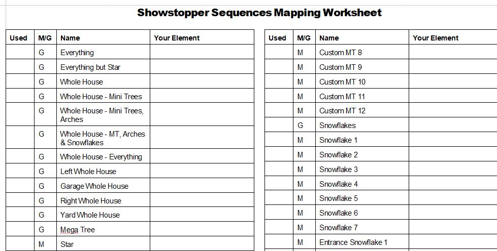 Using the Mapping Worksheet